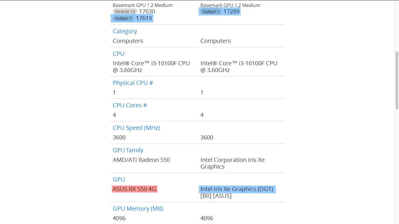 Intel Xe DG1 Benchmark