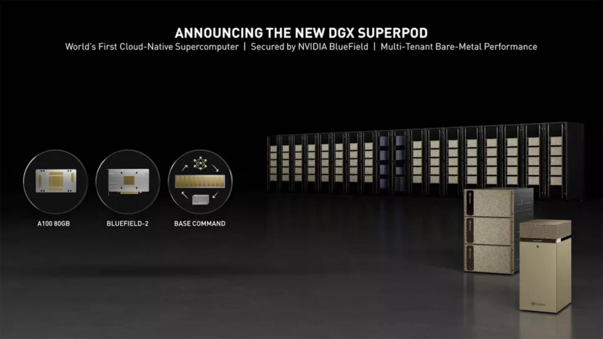 NVIDIA DGX Superpod