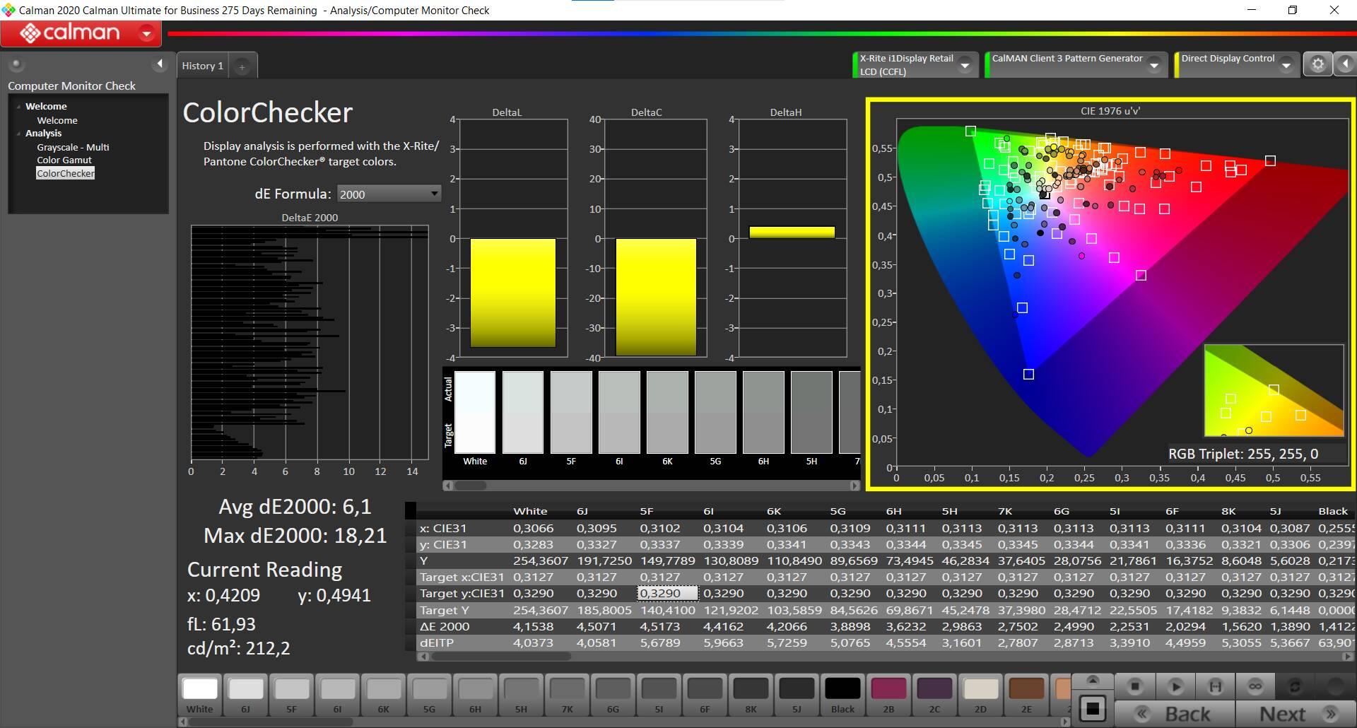 Test colorimetro MSI GF65 Thin - deltaE