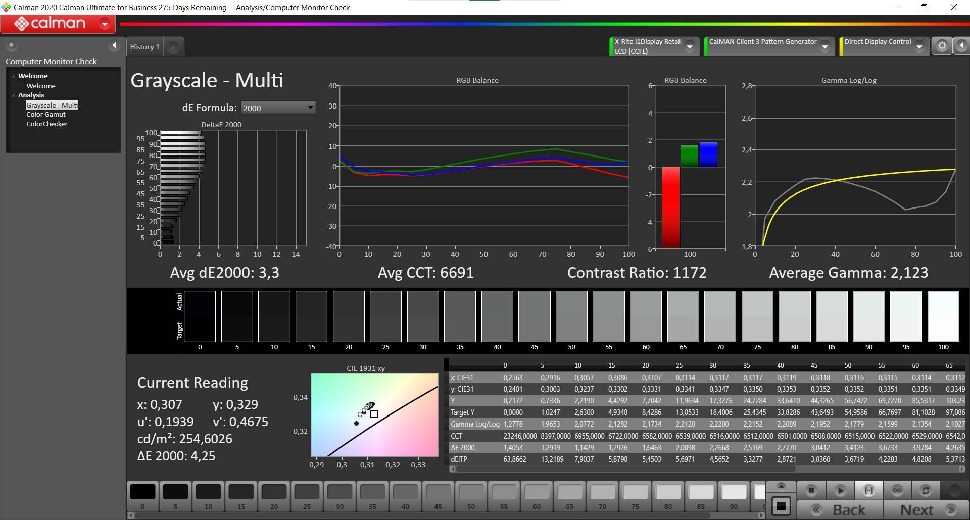 Test colorimetro MSI GF65 Thin - scala di grigi