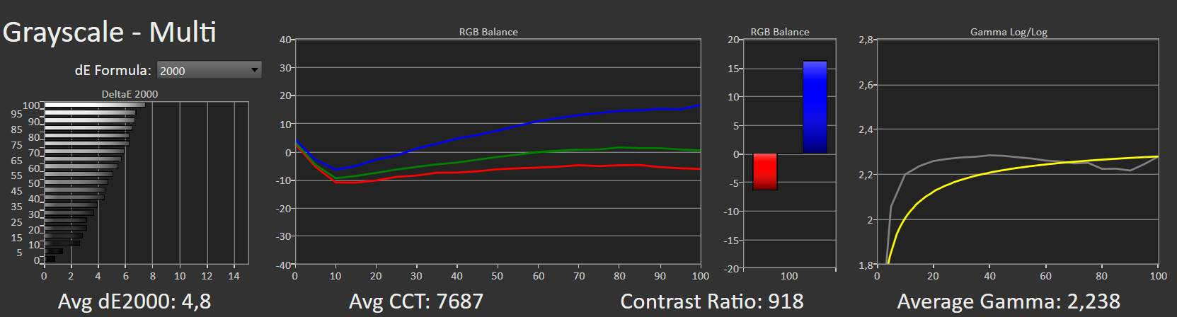 Acer B248Y - Test di fabbrica - Scala di grigi