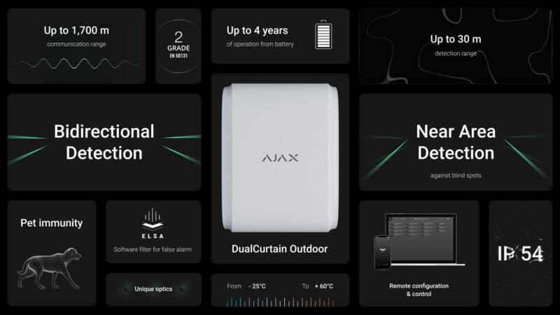 Ajax Systems Special Event 2021