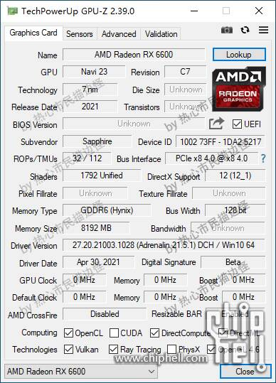 AMD Radeon 6600 XT Leak Chiphell