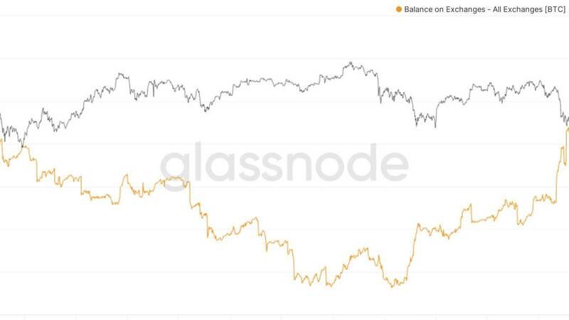 ai di trading bot crypto guadagna il bitcoin bitcoin