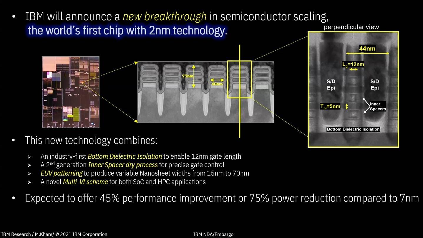 IBM Chip 2nm
