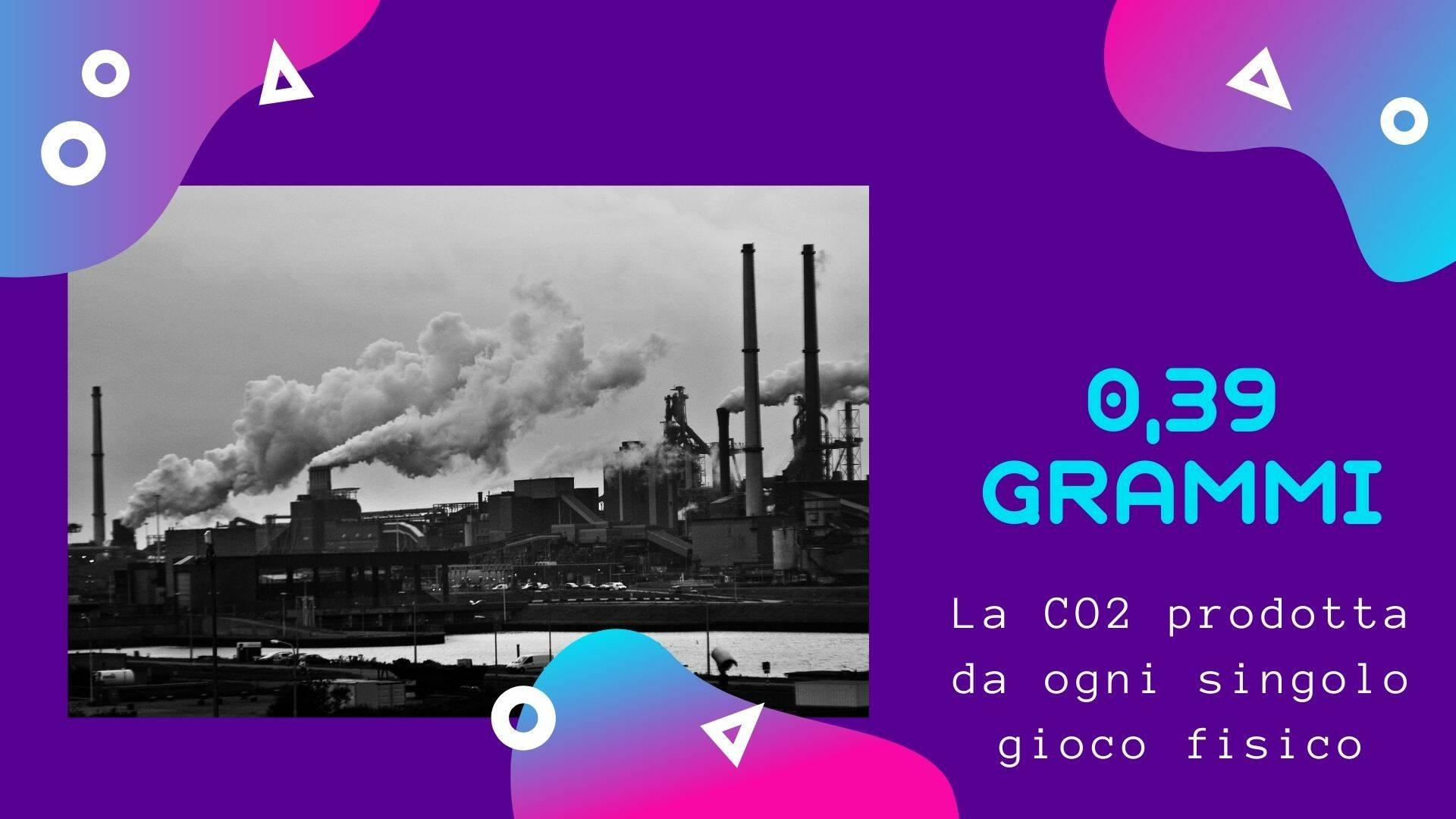 videogioco inquinamento