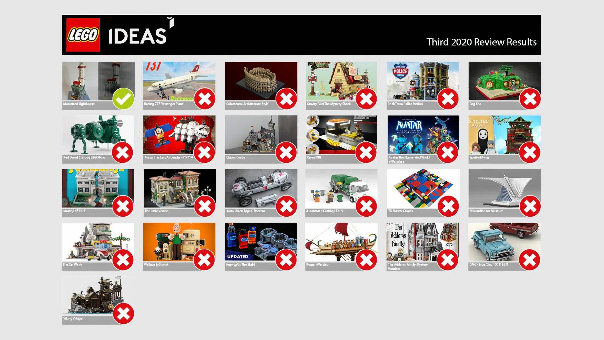 LEGO IDEAS - FARO MOTORIZZATO