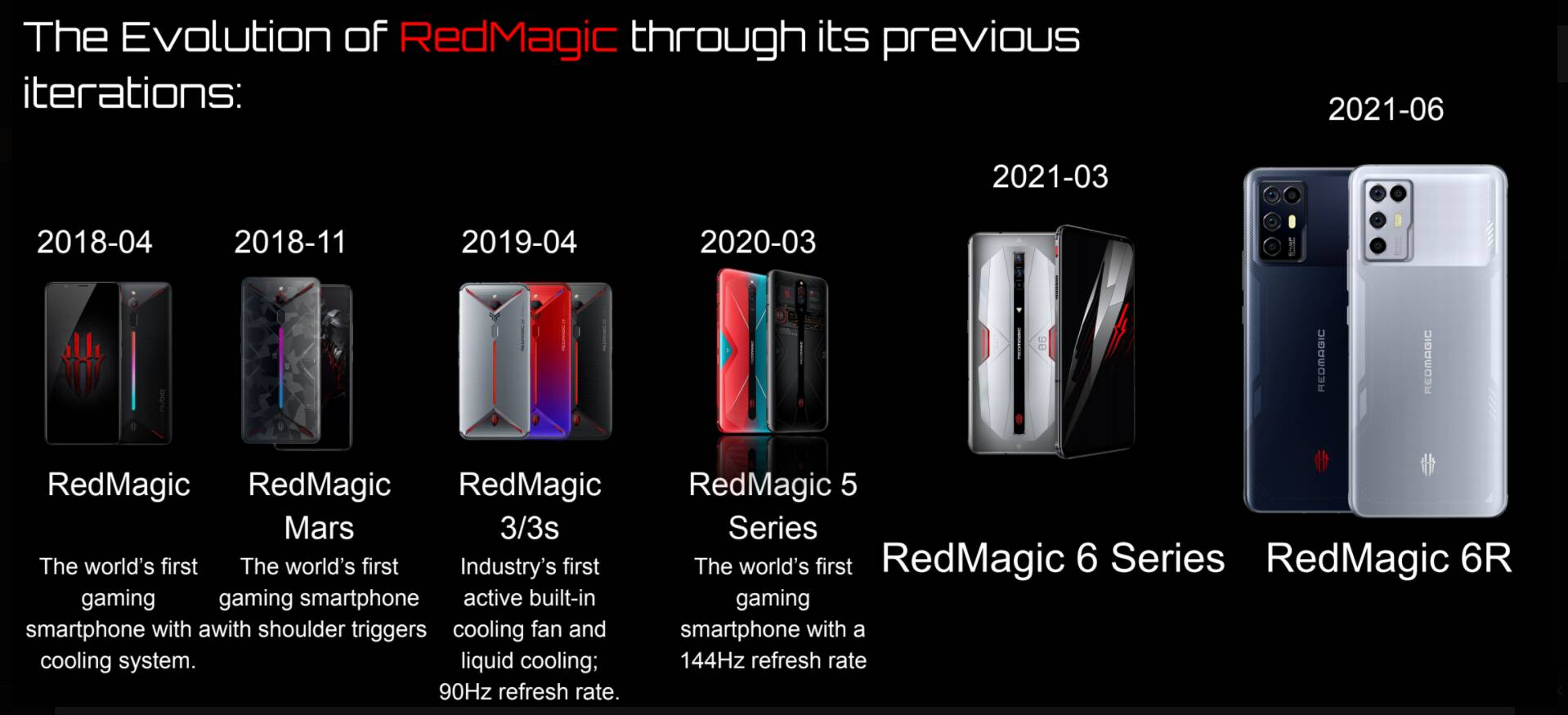 RedMagic 6R