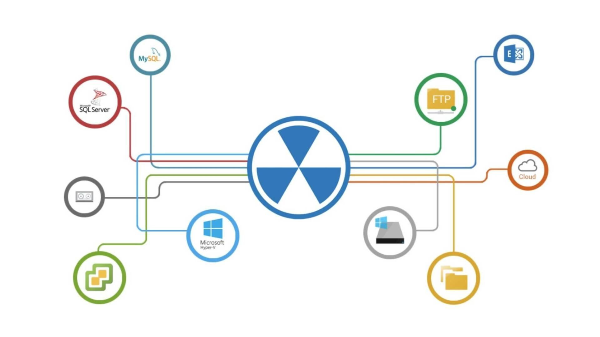 Uranium Backup Nanosystems
