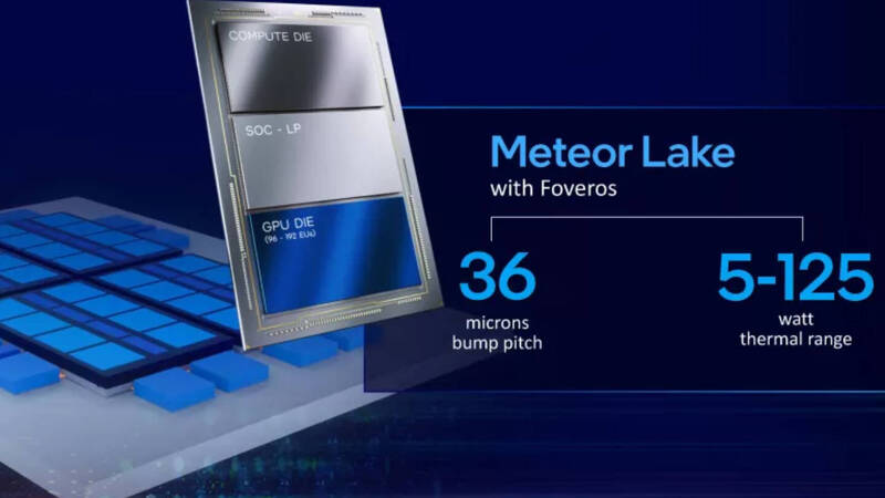 Intel, is this the launch date of Alder Lake?