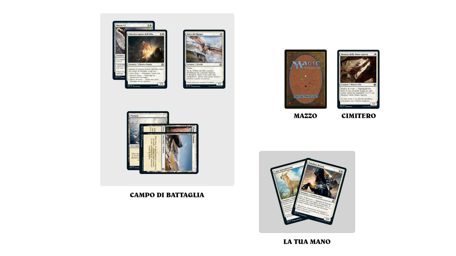 Magic: The Gathering - Guida Introduttiva