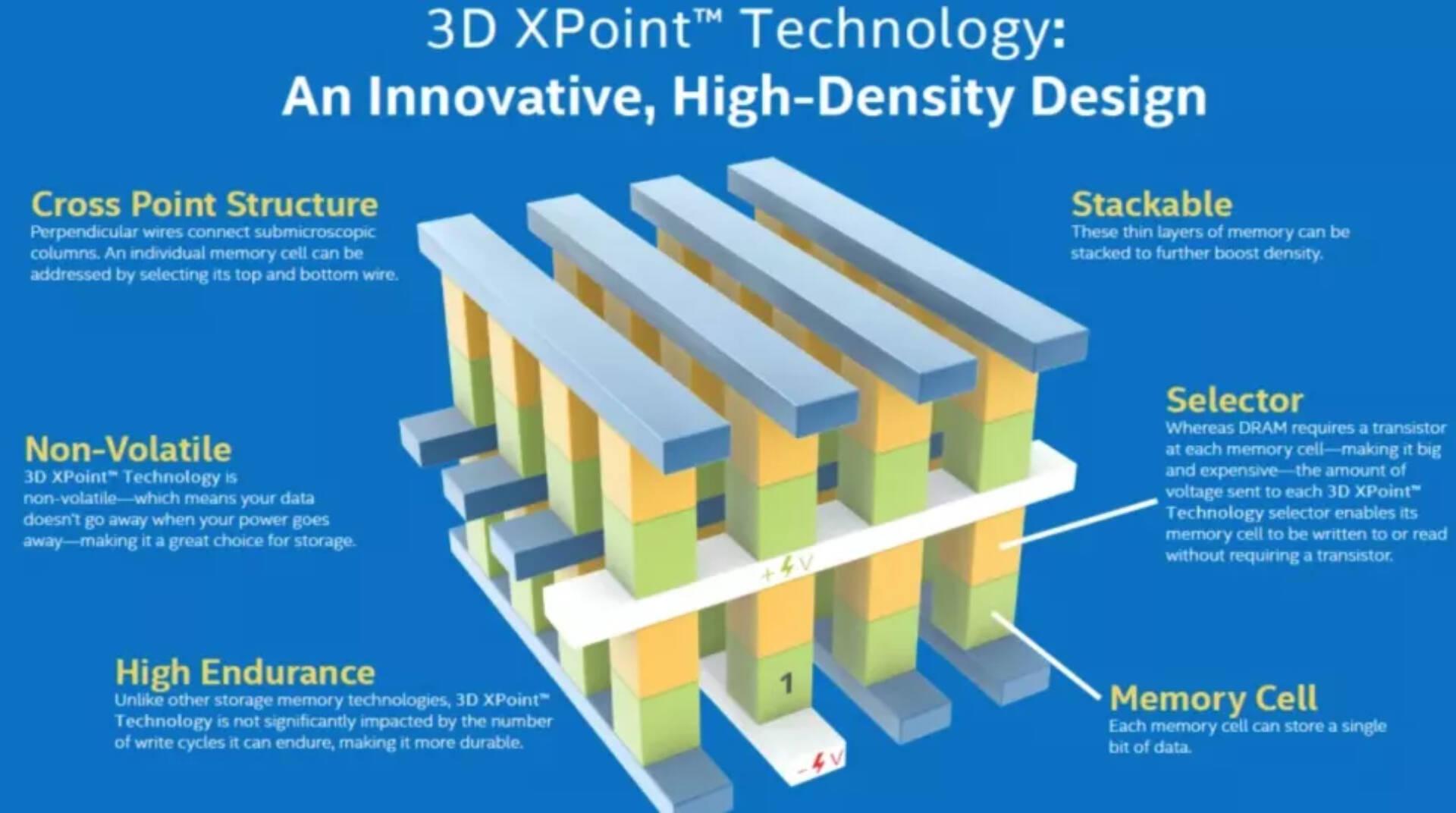 Micron 3D XPoint