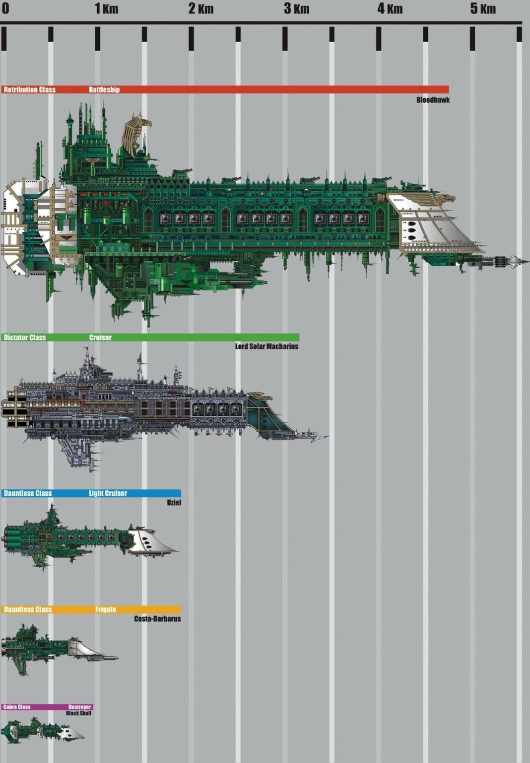 Warhammer 40.000 Marina Imperiale