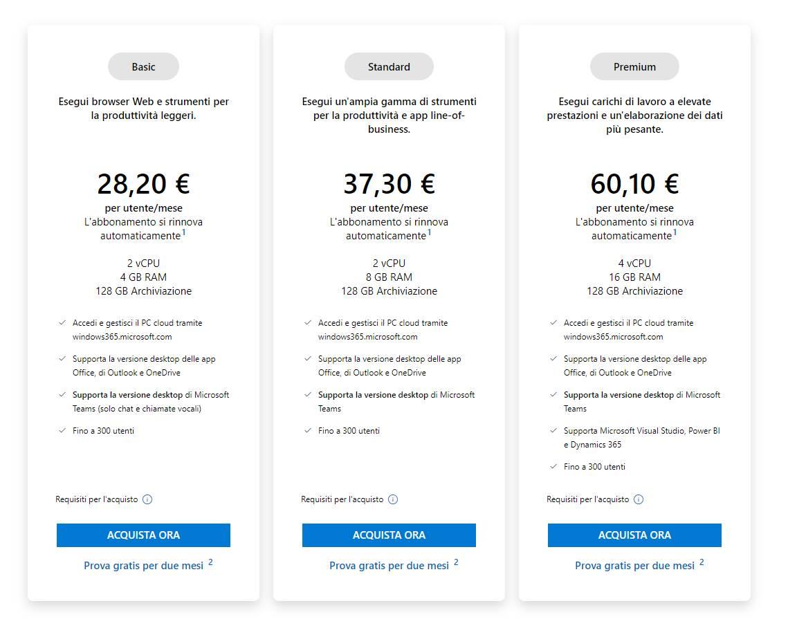 Windows 365 Prezzi
