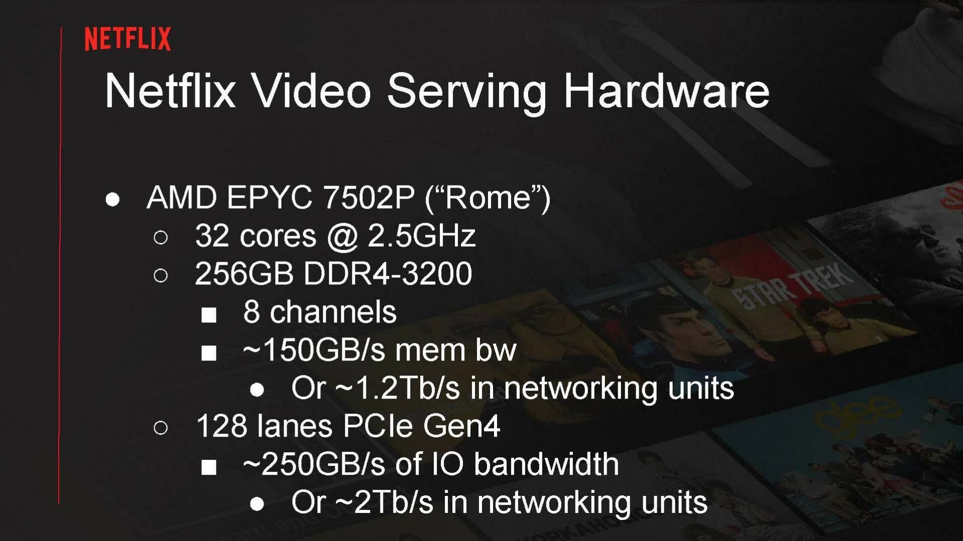 AMD EPYC Netflix