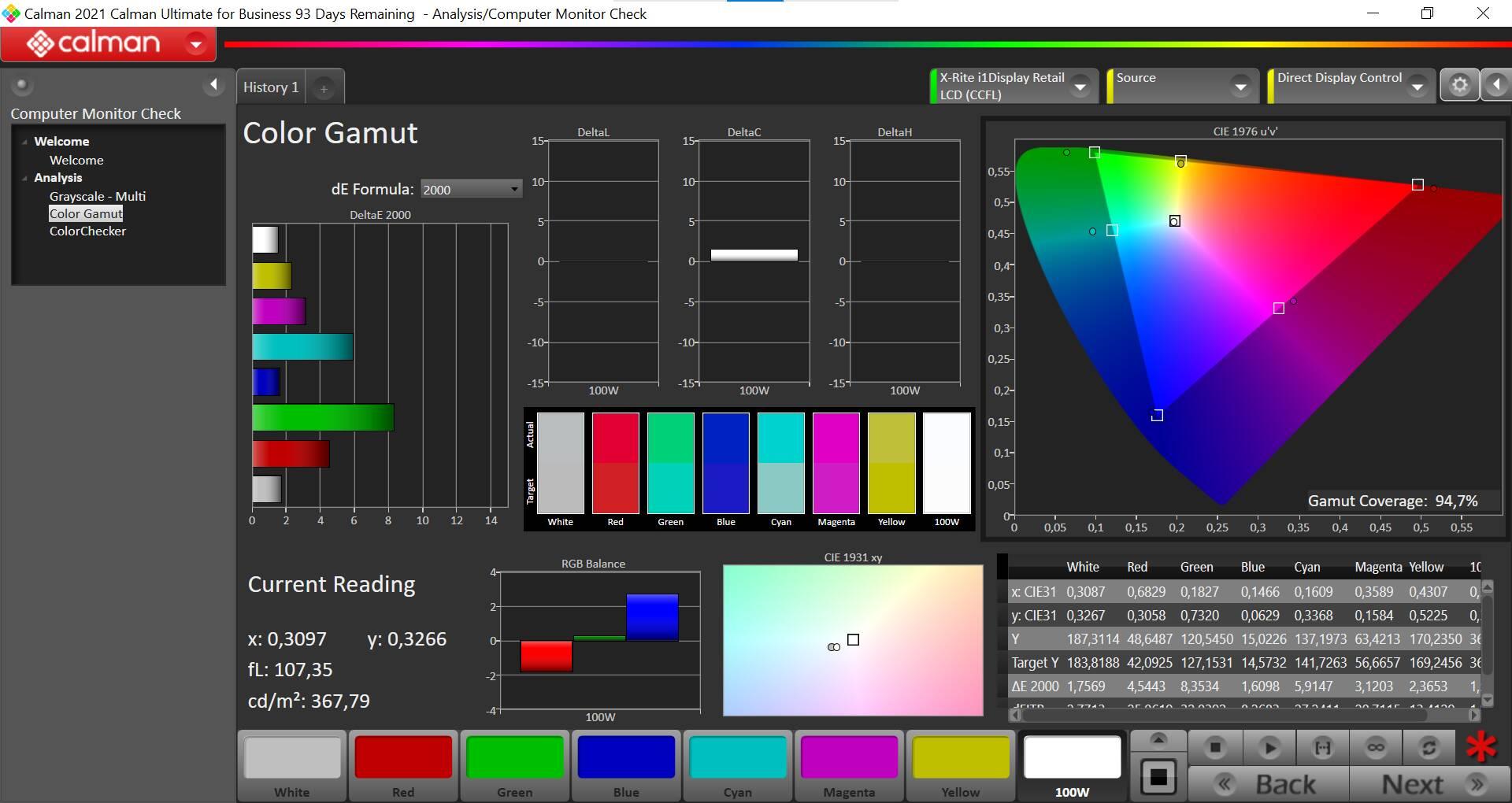 Corsair Xeneon 32QHD165 - Test colorimetro - copertura DCI-P3