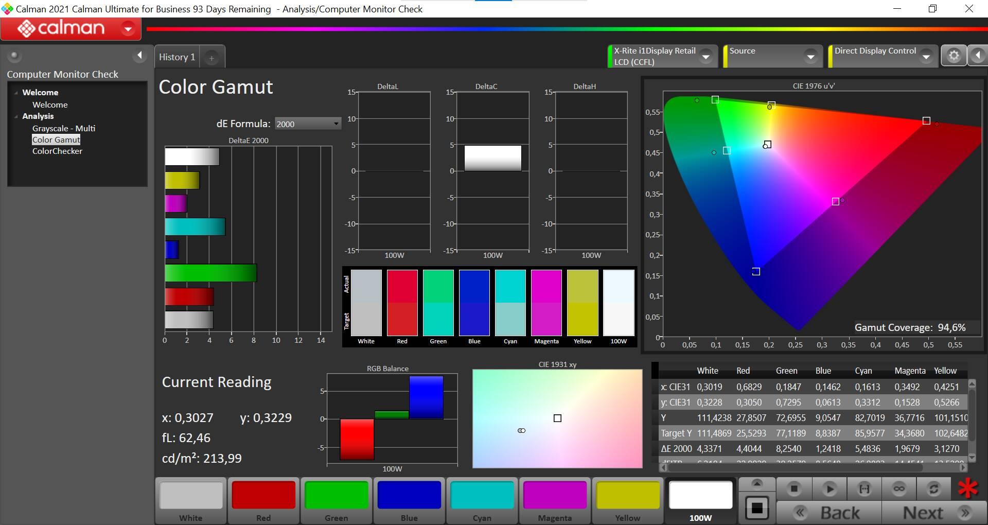 Corsair Xeneon 32QHD165 - Test colorimetro - calibrato copertura DCI-P3