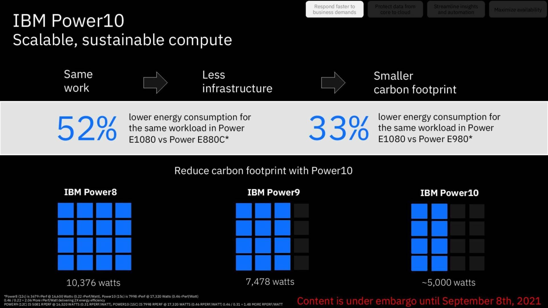 IBM Power10 server