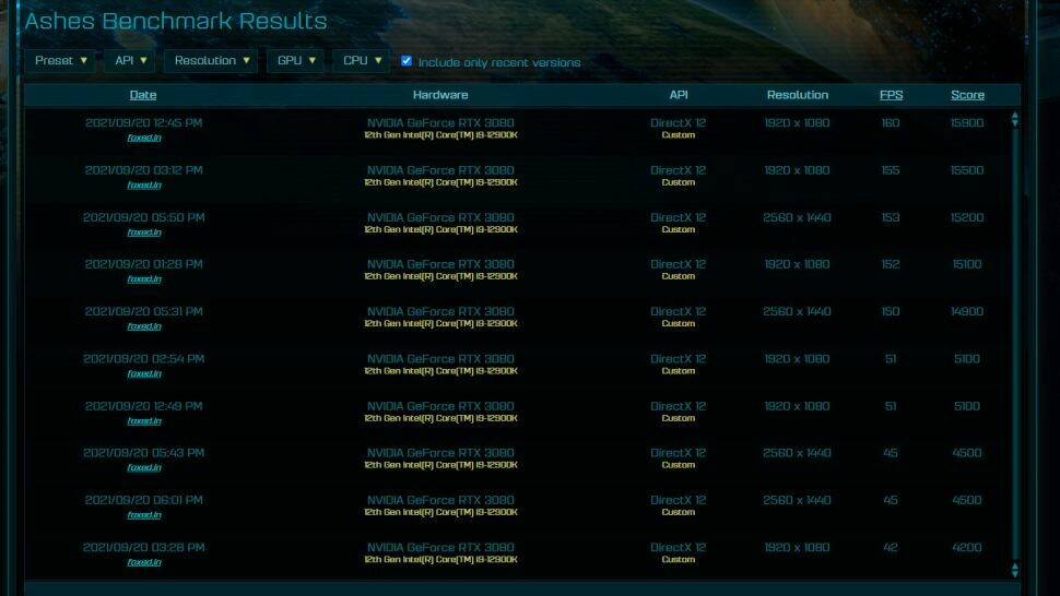 Intel Core i9-12900K Ryzen 9 5950X Ashes Of The Singularity Benchmark